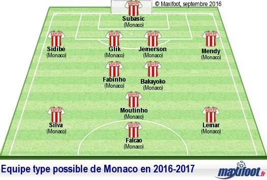 Ligue 1 : L'AS Monaco leader, Jardim songe au PSG et au titre