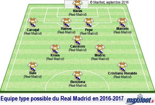 Real Madrid : quelle équipe type pour Zinédine Zidane cette saison ...