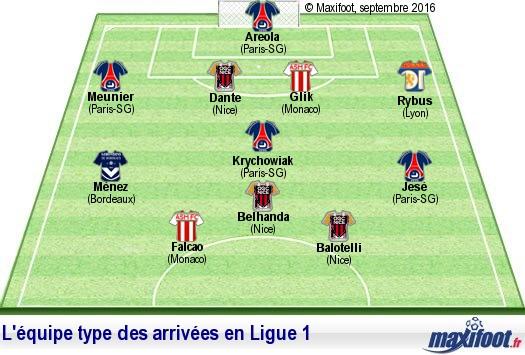 Bilan Mercato Ligue 1 Des Departs A Foison Des Paris Surprenants Et L Equipe Type Des Grands Departs Et Arrivees Football Maxifoot