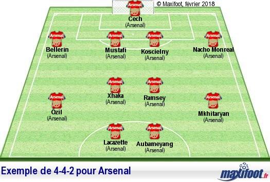 Arsenal : première reportée pour Aubameyang ?