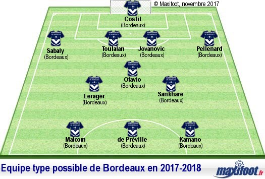 Image result for equipe type bordeaux 2017/2018