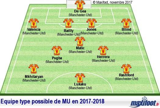 Mourinho estime que le transfert de Neymar a